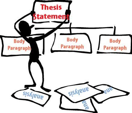 Thesis in english literature topics