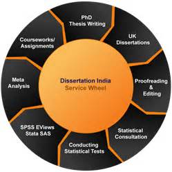 Original Papers: Dissertation writing service india easy