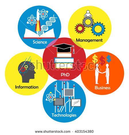 Dissertation Methodology Writing Dissertation Research